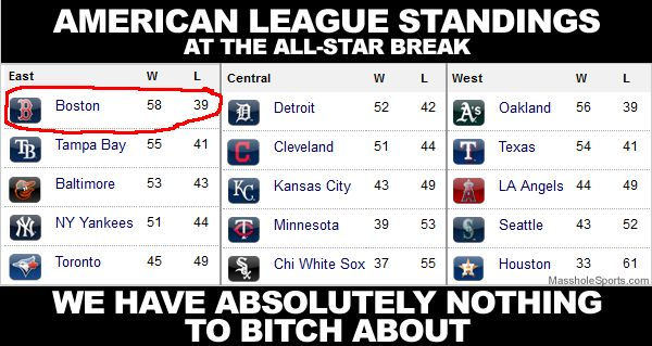 american-league-standings-01