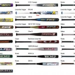 best-baseball-and-softball-bats-01