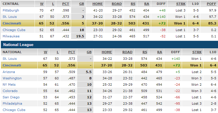 mlb-baseball-standings-03