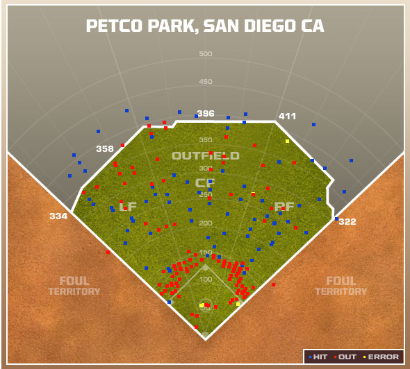 mlb-stadiums-and-dimensions-10