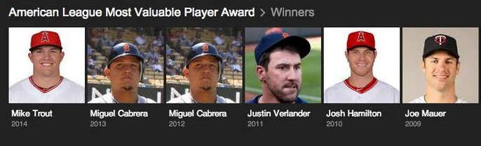 Mike Trout Google MVP